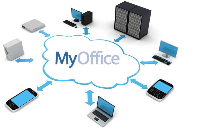 Resultado de imagen de MyOffice